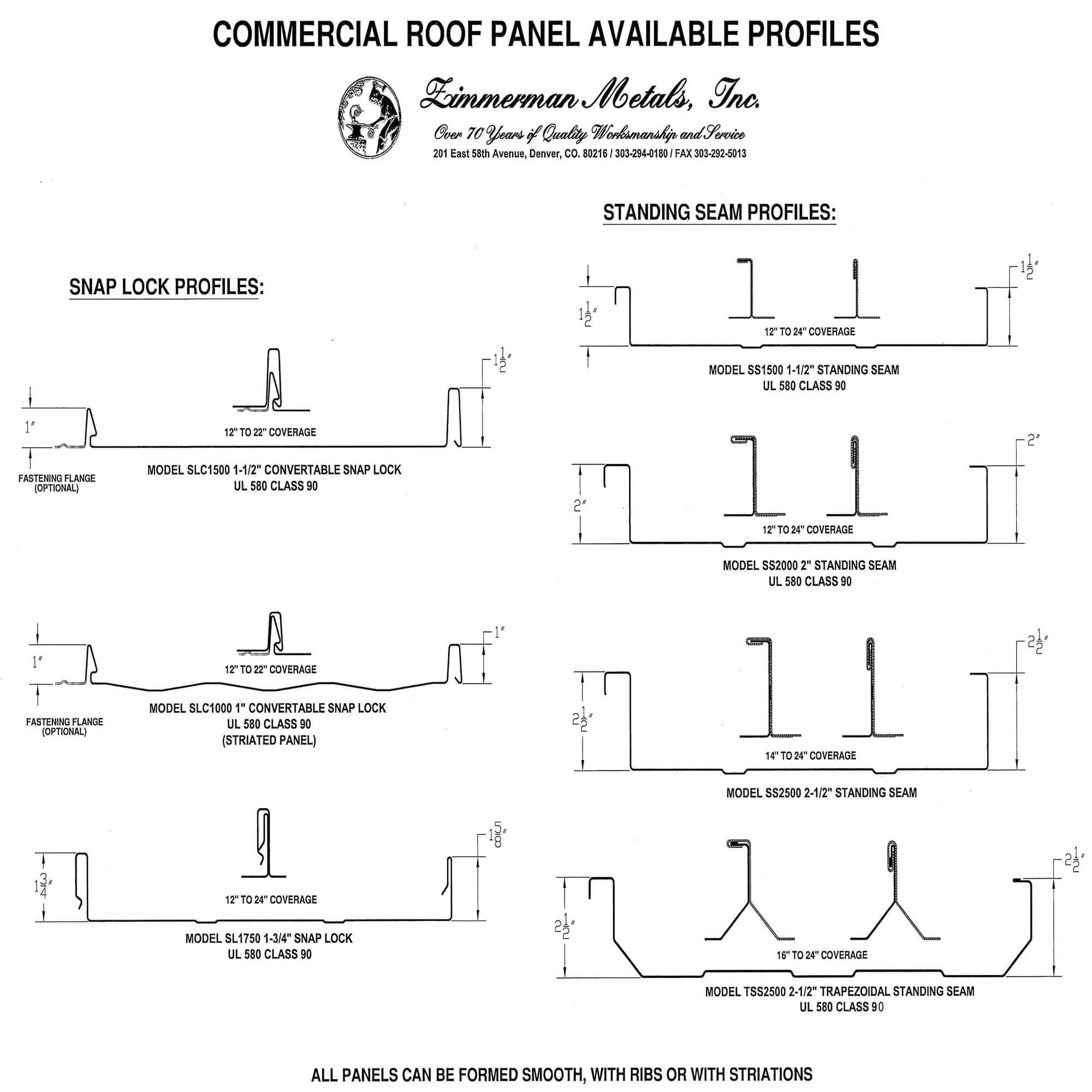 CRPM Profiles 2014 - EZ Metal